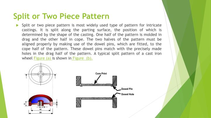 Split or Two Piece Pattern
