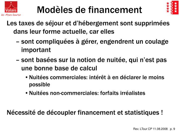 Modèles de financement