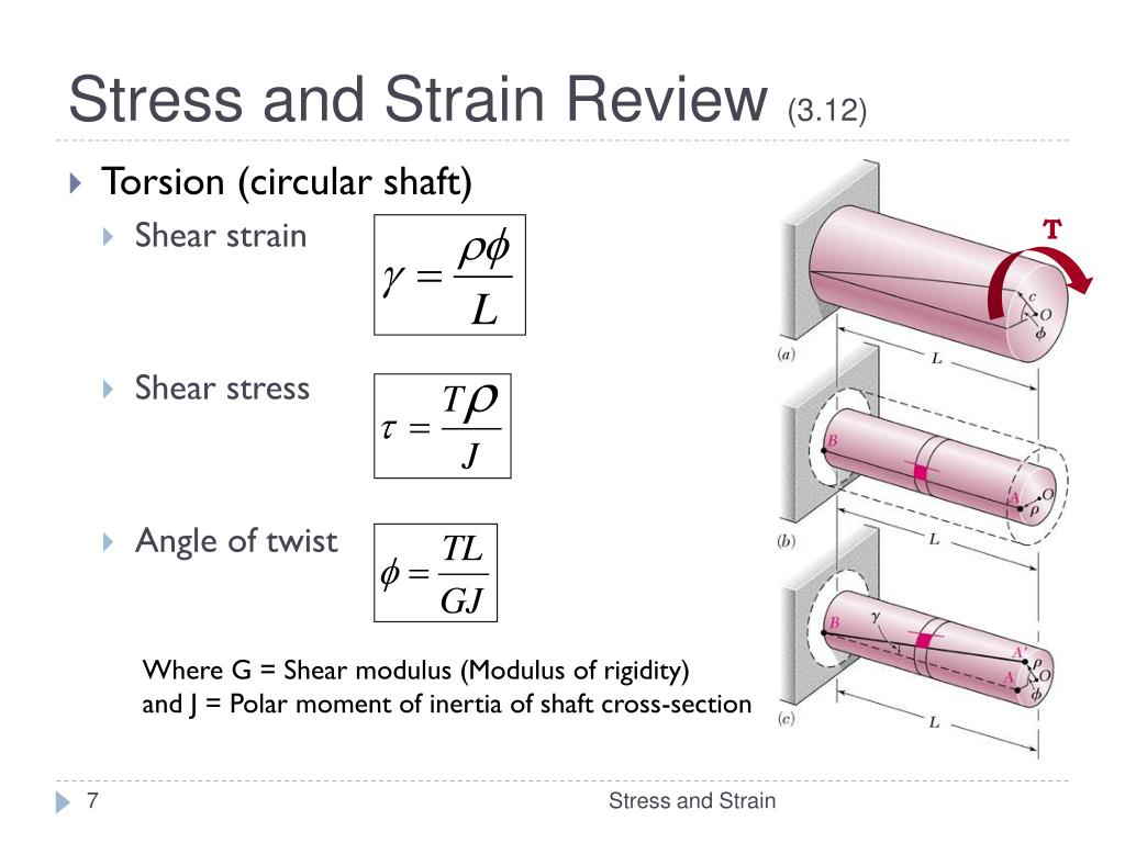 PPT - Stress and Strain (3 8-3 12, 3 14) PowerPoint