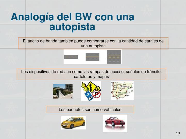 Analogía del BW con una autopista