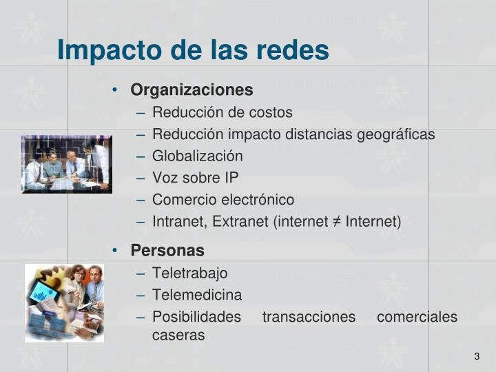 Impacto de las redes
