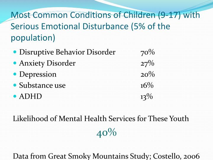 Most Common Conditions of Children (9-17) with Serious Emotional Disturbance (5% of the population)