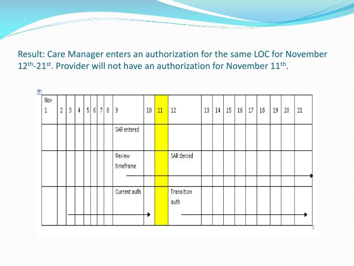 Result: Care Manager enters an authorization for the same LOC for November 12