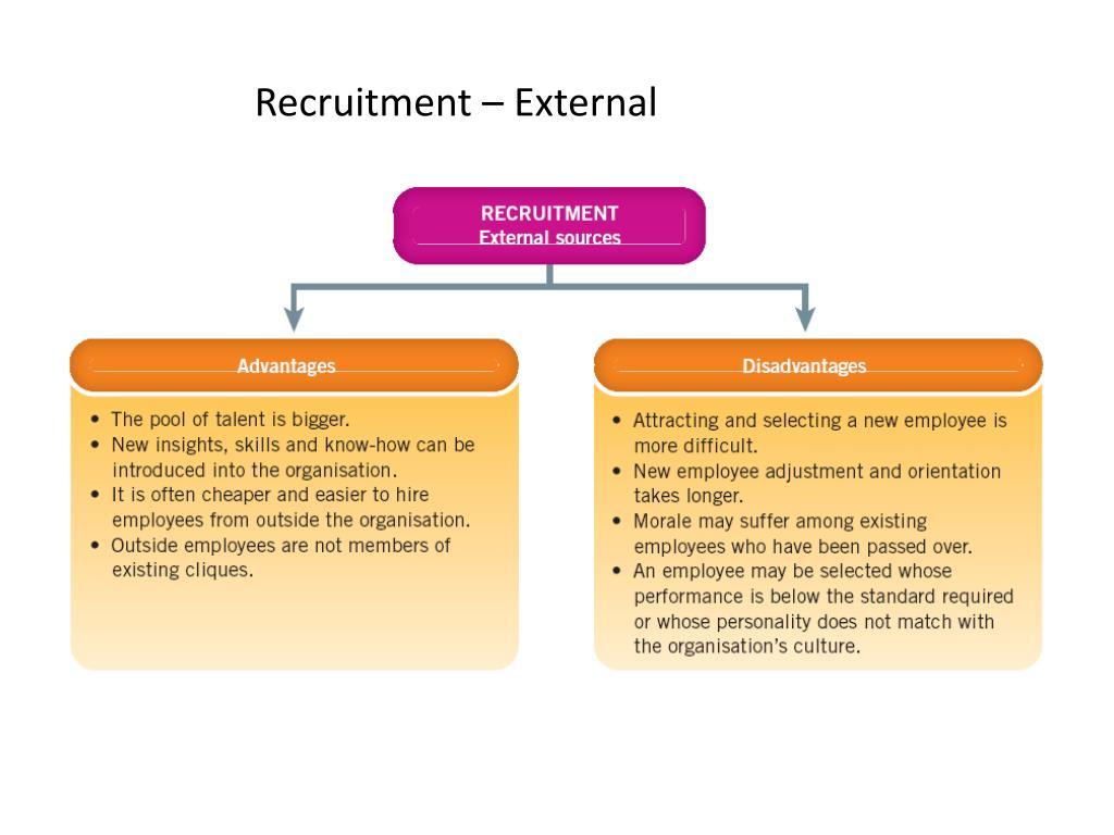 attracting  retaining staff powerpoint  id