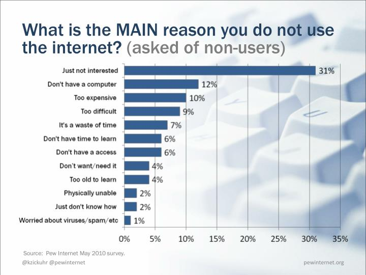 What is the MAIN reason you do not use the internet?