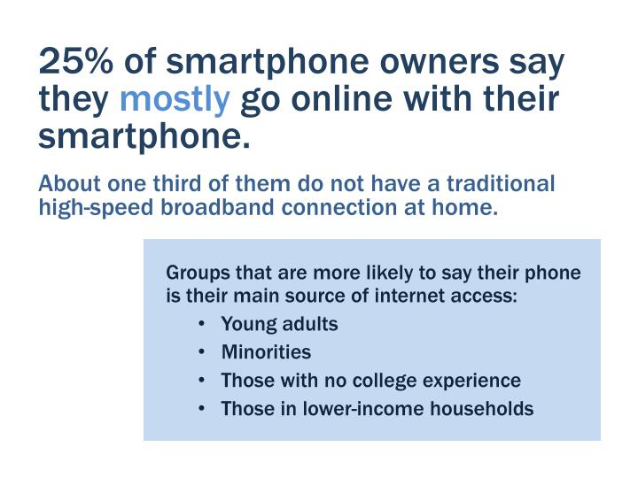 25% of smartphone owners say they