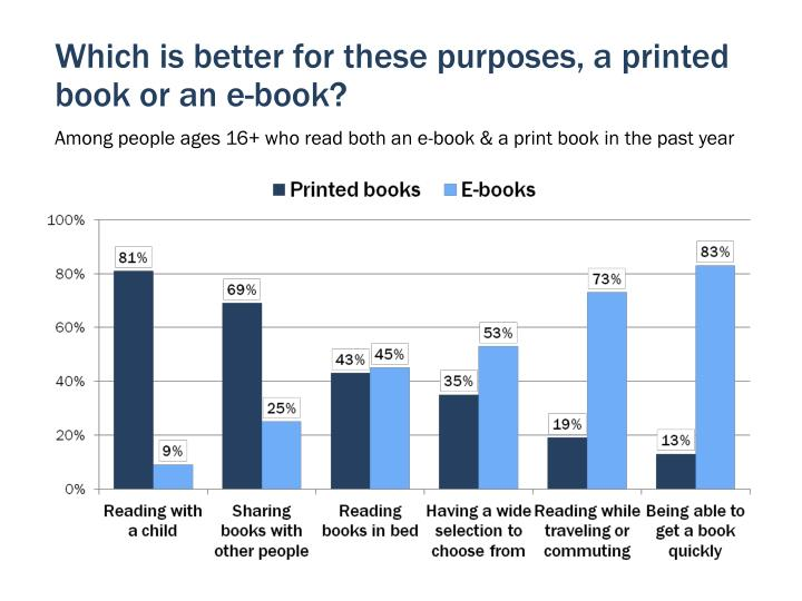 Which is better for these purposes, a printed book or an e-book?