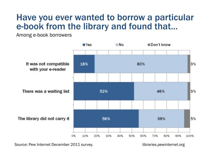 Have you ever wanted to borrow a particular e-book from the library and found that...