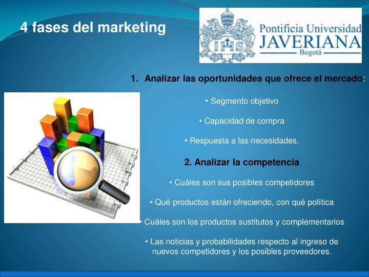 4 fases del marketing