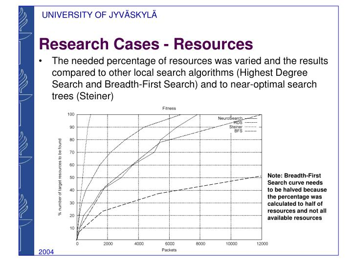 Research Cases - Resources