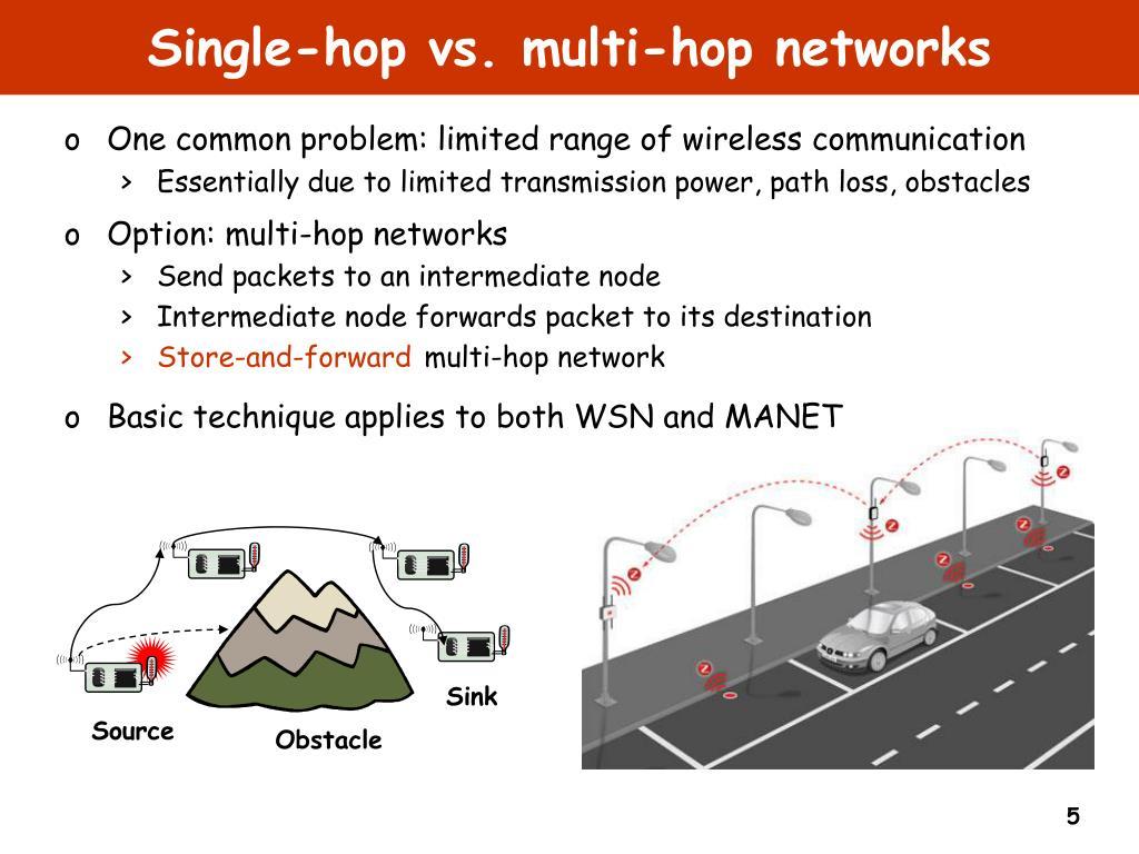 Single netzwerk kostenlos