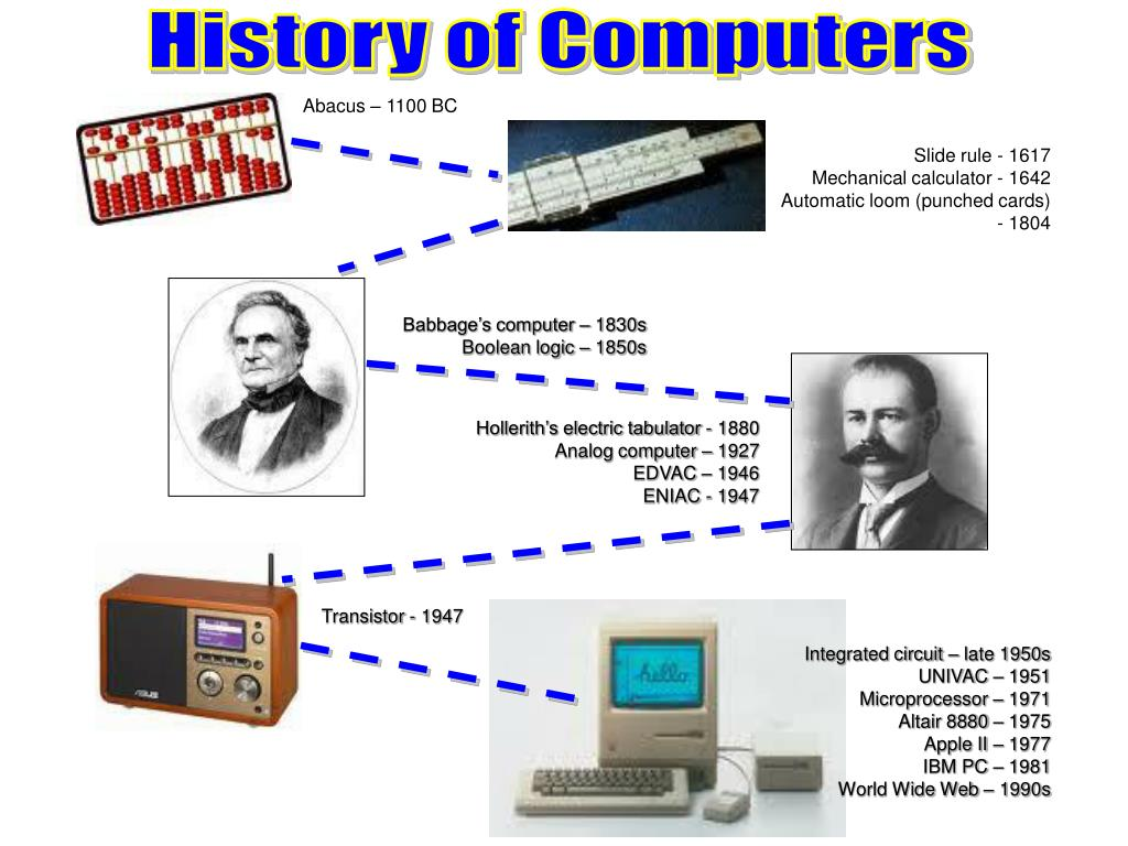 PPT - History of Computers PowerPoint Presentation, free download ...