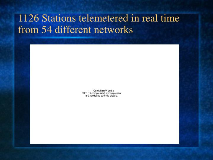 1126 Stations telemetered in real time