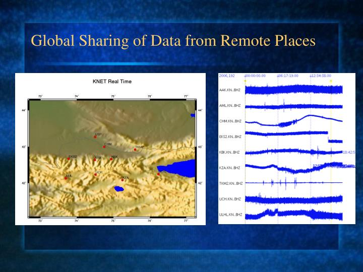 Global Sharing of Data from Remote Places