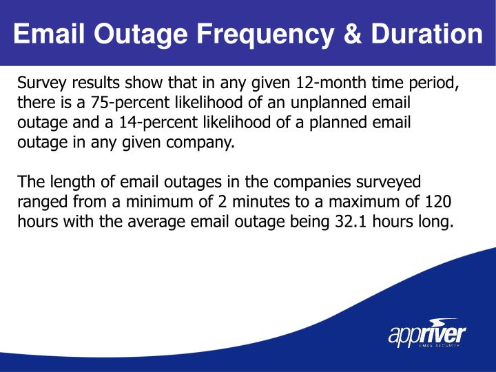 Email Outage Frequency & Duration