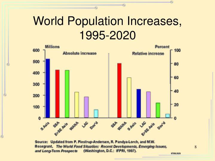 seen recent population increases - 720×540