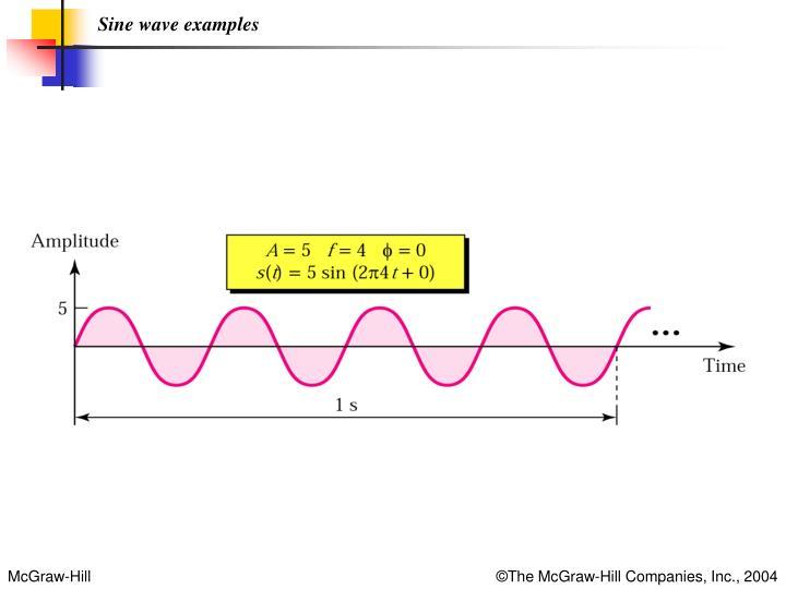 Sine wave examples