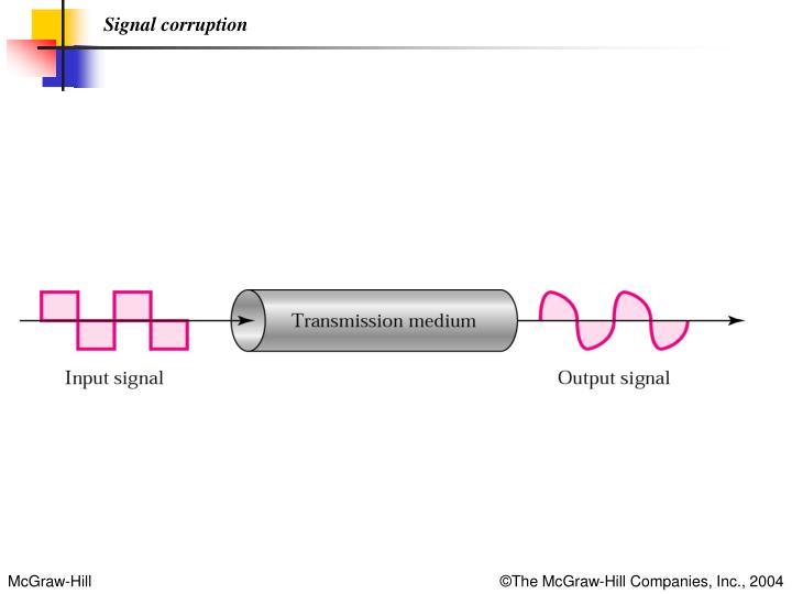 Signal corruption