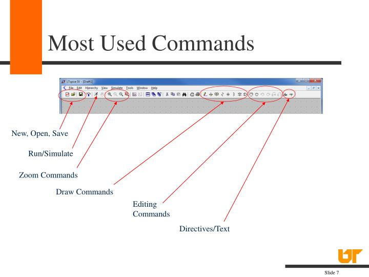 Most Used Commands