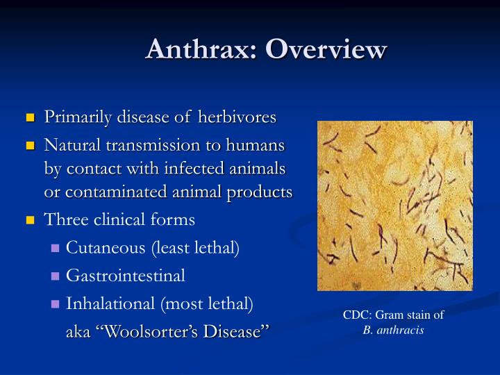 Anthrax: Overview