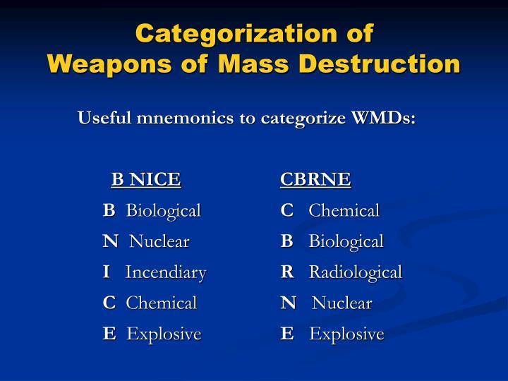 Categorization of