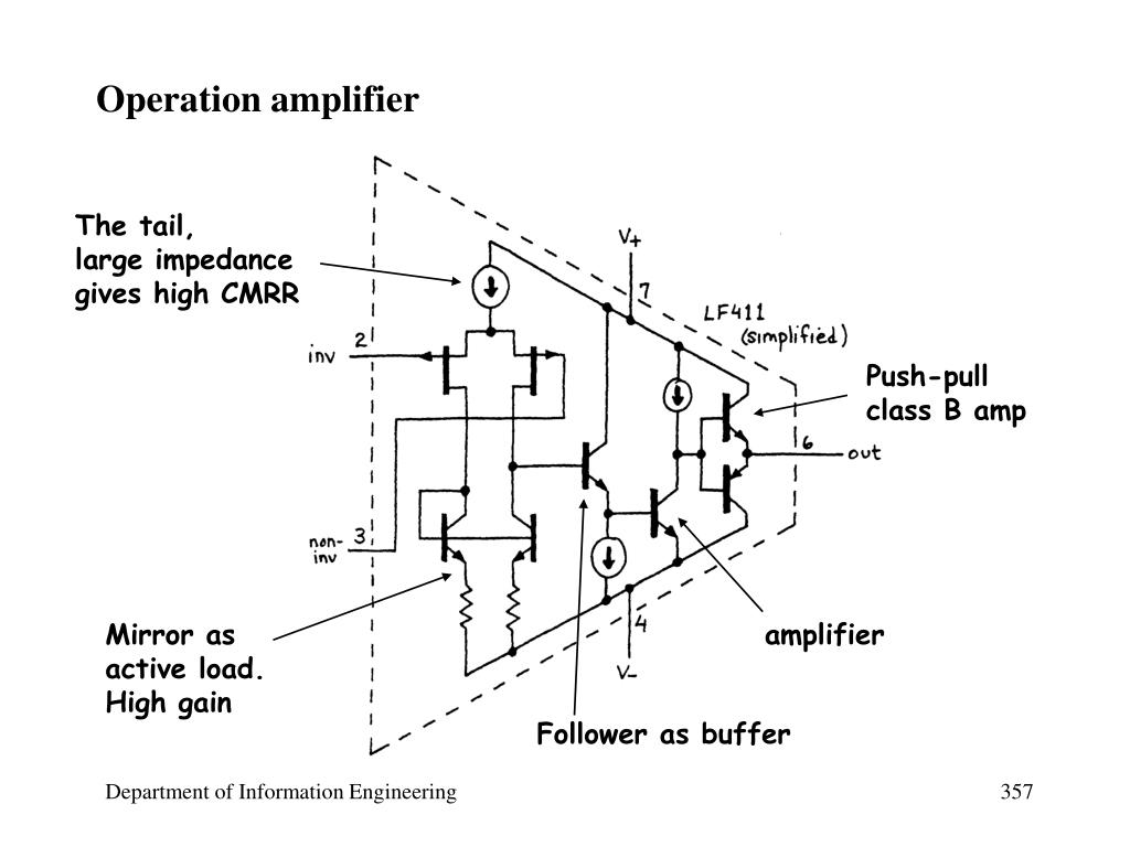 Ppt Operation Amplifier Powerpoint Presentation Id5468946 Fast Logarithmic N