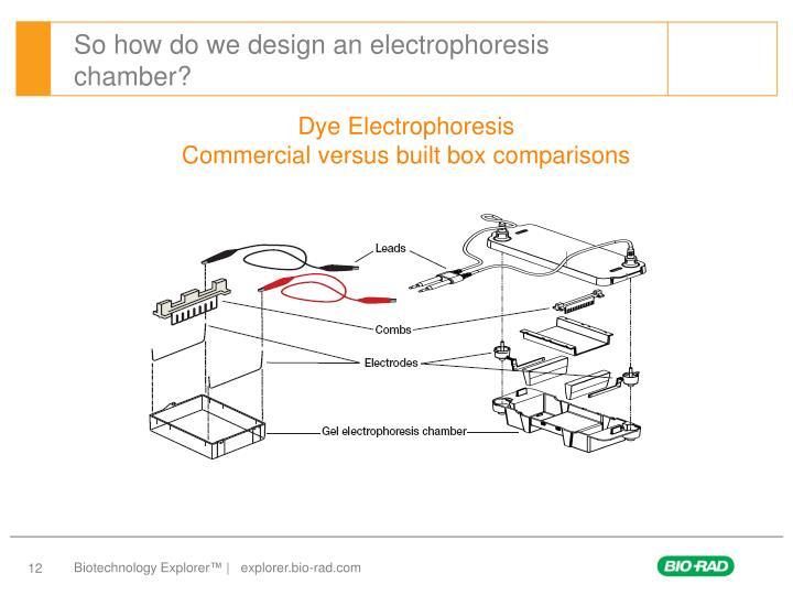 So how do we design an electrophoresis chamber?