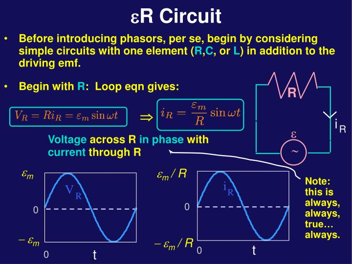 Before introducing phasors, per se, begin by considering simple circuits with one element (