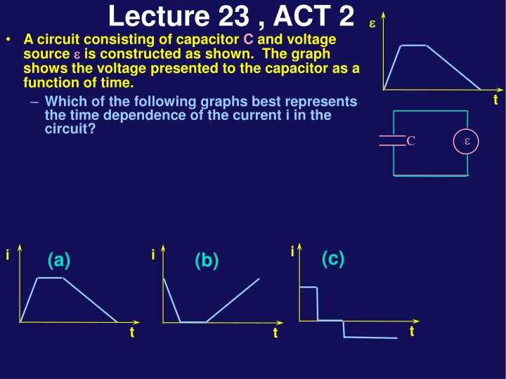 A circuit consisting of capacitor