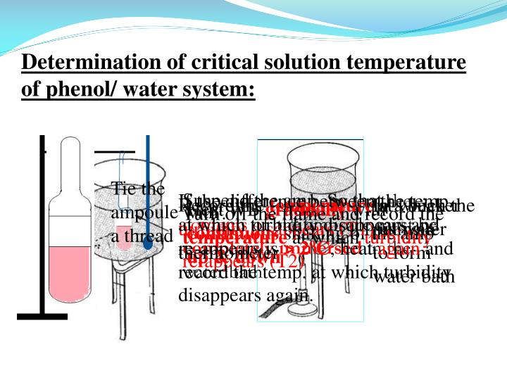 Determination of critical solution temperature of phenol/ water system: