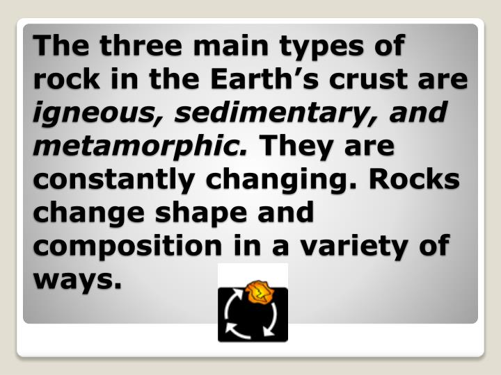 The three main types of rock in the Earth's crust are