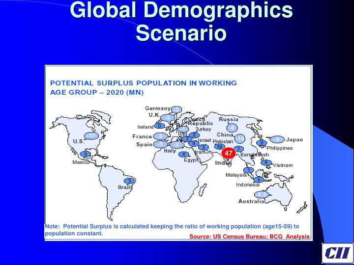 Global Demographics Scenario