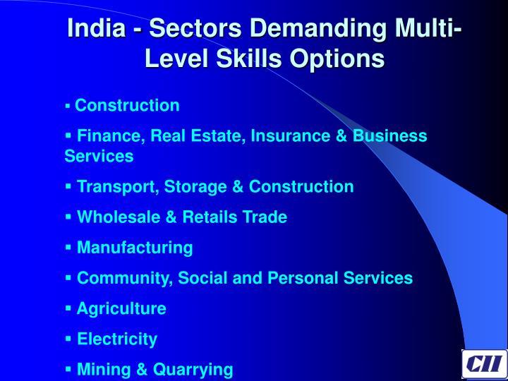 India - Sectors Demanding Multi- Level Skills Options