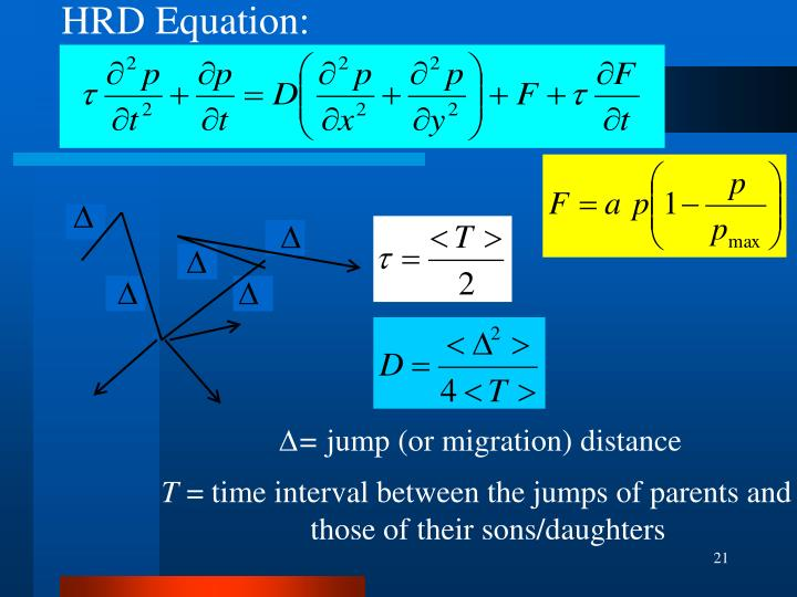 HRD Equation: