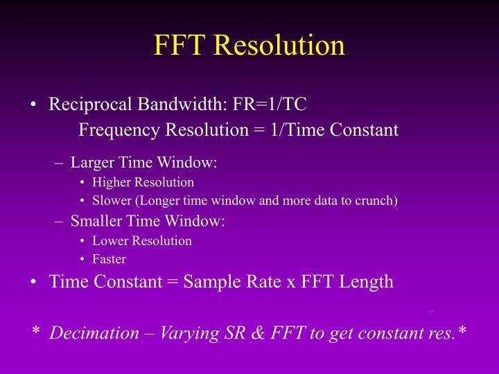 FFT Resolution