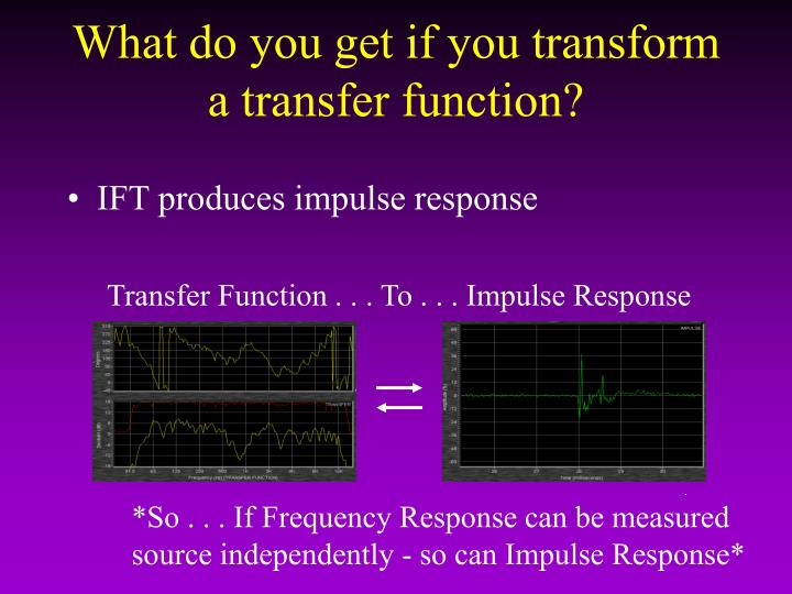 What do you get if you transform a transfer function?