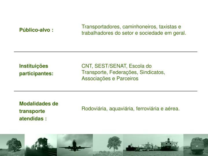 Transportadores, caminhoneiros, taxistas e trabalhadores do setor e sociedade em geral.