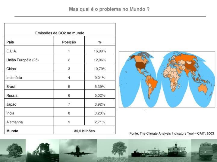 Mas qual é o problema no Mundo ?