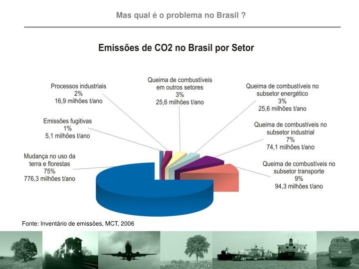 Mas qual é o problema no Brasil ?