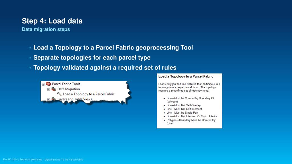 PPT - Migrating Data To The Parcel Fabric PowerPoint Presentation