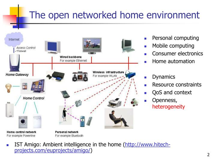 PPT - The Amigo Service Architecture for the Open Networked Home ...