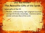 did you know the awesome gifts of the spirit