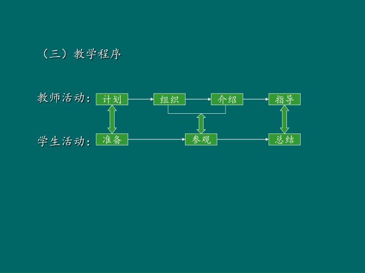 (三)教学程序