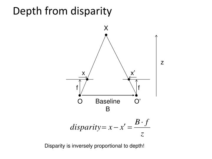 Depth from disparity