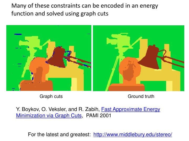 Many of these constraints can be encoded in an energy function and solved using graph cuts
