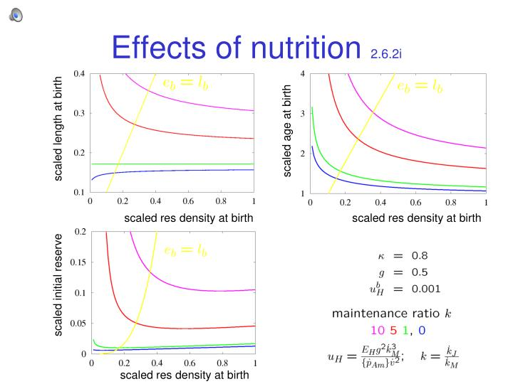 Effects of nutrition