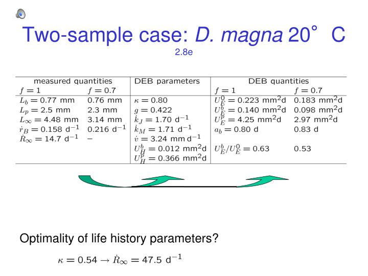 Two-sample case: