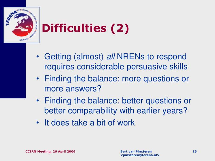 Difficulties (2)