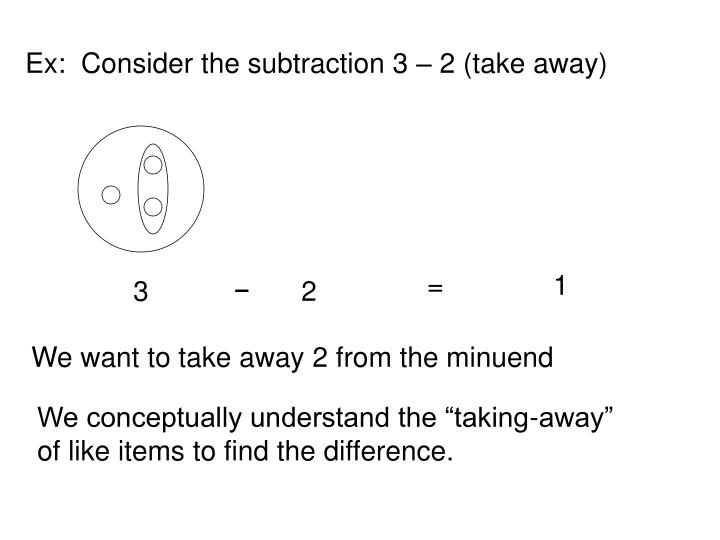 Ex:  Consider the subtraction 3 – 2 (take away)