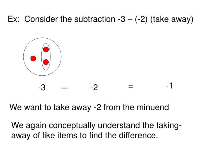 Ex:  Consider the subtraction -3 – (-2) (take away)